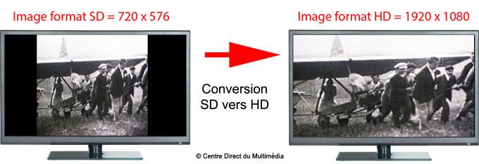 HD en VHS