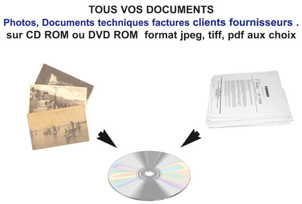 CD rom Bllur Ray numérisation de documents et de photos