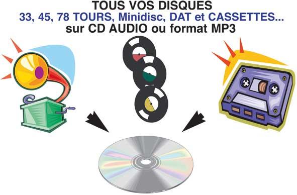 Copie sur CD Audio de disques, Minidisc, Dat et cassette en CD Audio, AIFF, MP3, Orgvobis et tous les autres formats